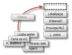 Schemat ustawień formularzy w systemie ASARI